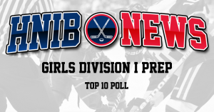 Girls D-1 Prep Final Poll: Late charge propels Westminster to the top